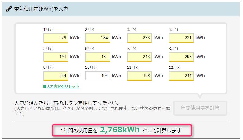 東京ガスのシミュレーション
