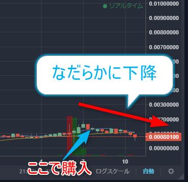 AMB仮想通貨 価格