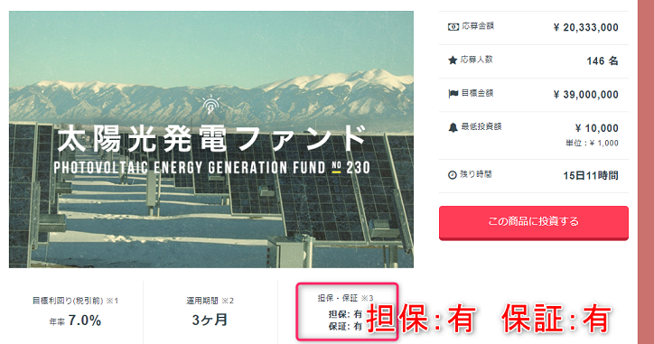 クラウドバンク 太陽光発電ファンド